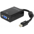 Delock Mini Displayport 1.2 til VGA - Sort